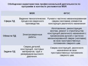 Обобщенная характеристика профессиональной деятельности по программе в контек