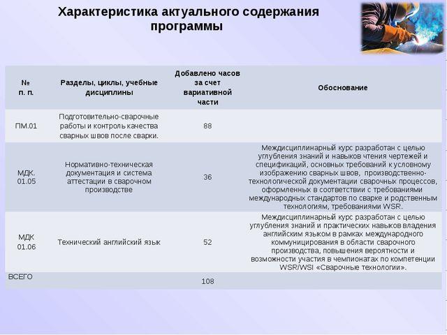 Характеристика актуального содержания программы № п. п. Разделы, циклы, учеб...