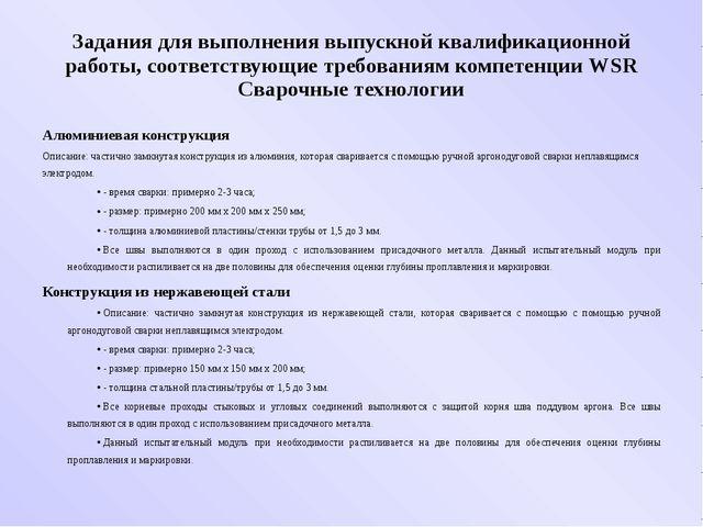 Задания для выполнения выпускной квалификационной работы, соответствующие тре...
