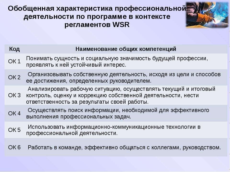Обобщенная характеристика профессиональной деятельности по программе в контек...