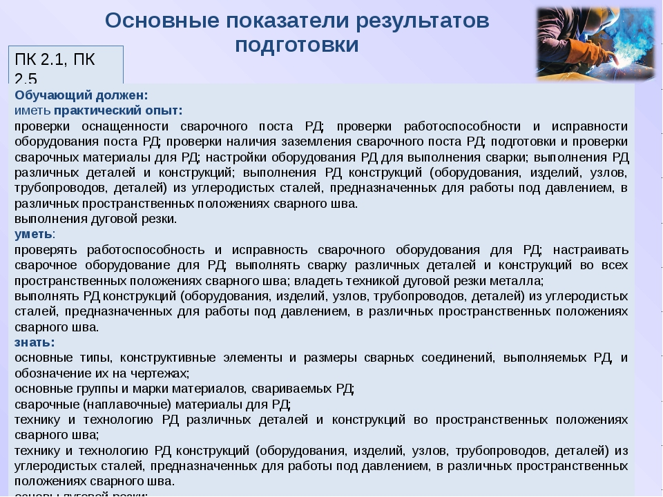 Основные показатели результатов подготовки ПК 2.1, ПК 2.5 Обучающий должен: и...