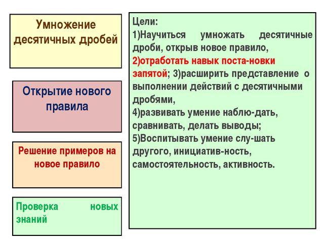 Умножение десятичных дробей Открытие нового правила Решение примеров на новое...