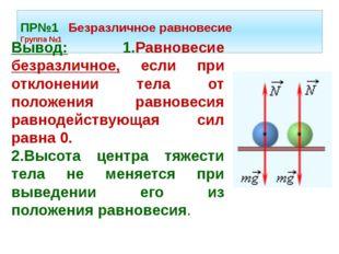 ПР№1 Безразличное равновесие Группа №1 Вывод: 1.Равновесие безразличное, если