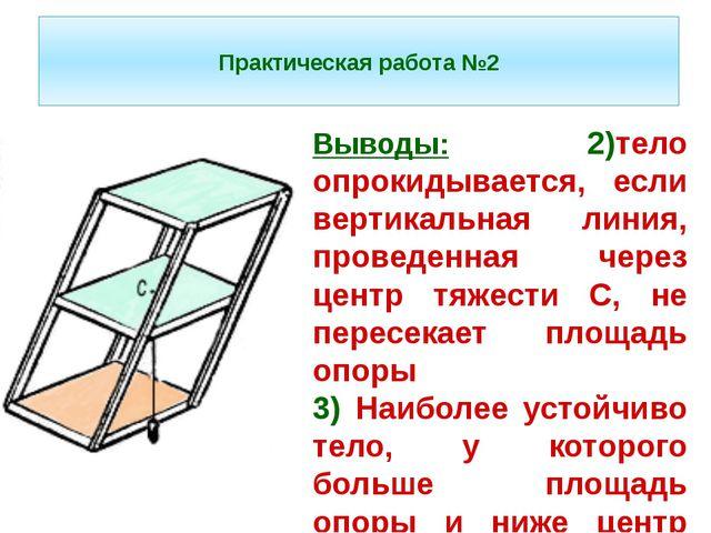 Практическая работа №2 Выводы: 2)тело опрокидывается, если вертикальная лини...