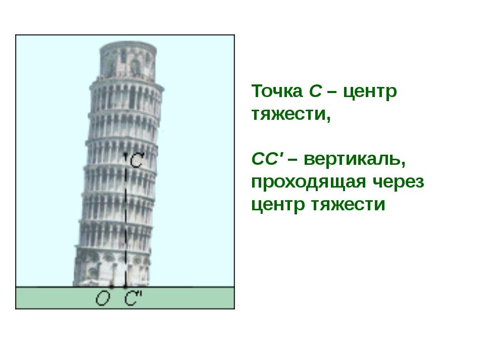 Точка C – центр тяжести, CC' – вертикаль, проходящая через центр тяжести