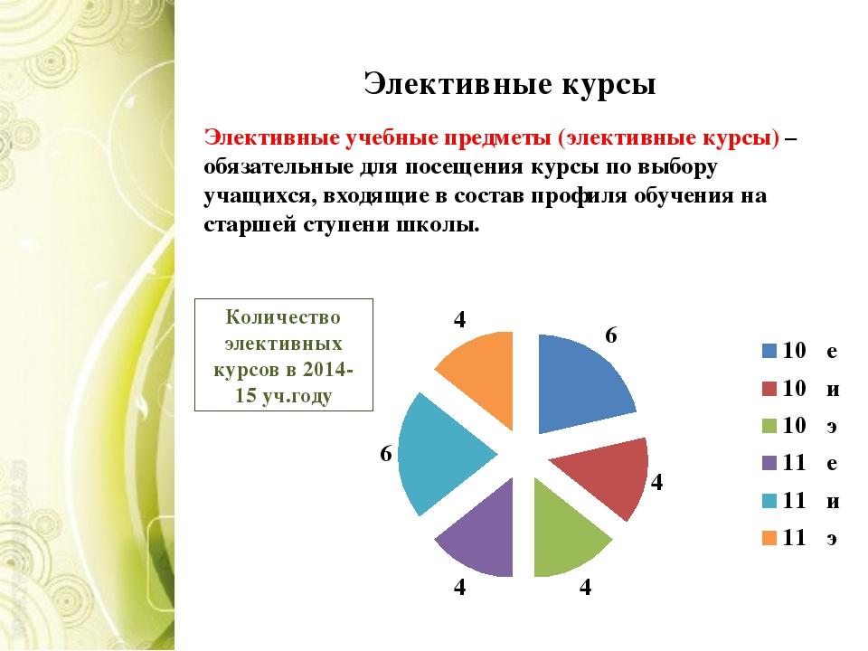 Элективные курсы Элективные учебные предметы (элективные курсы) – обязательны...