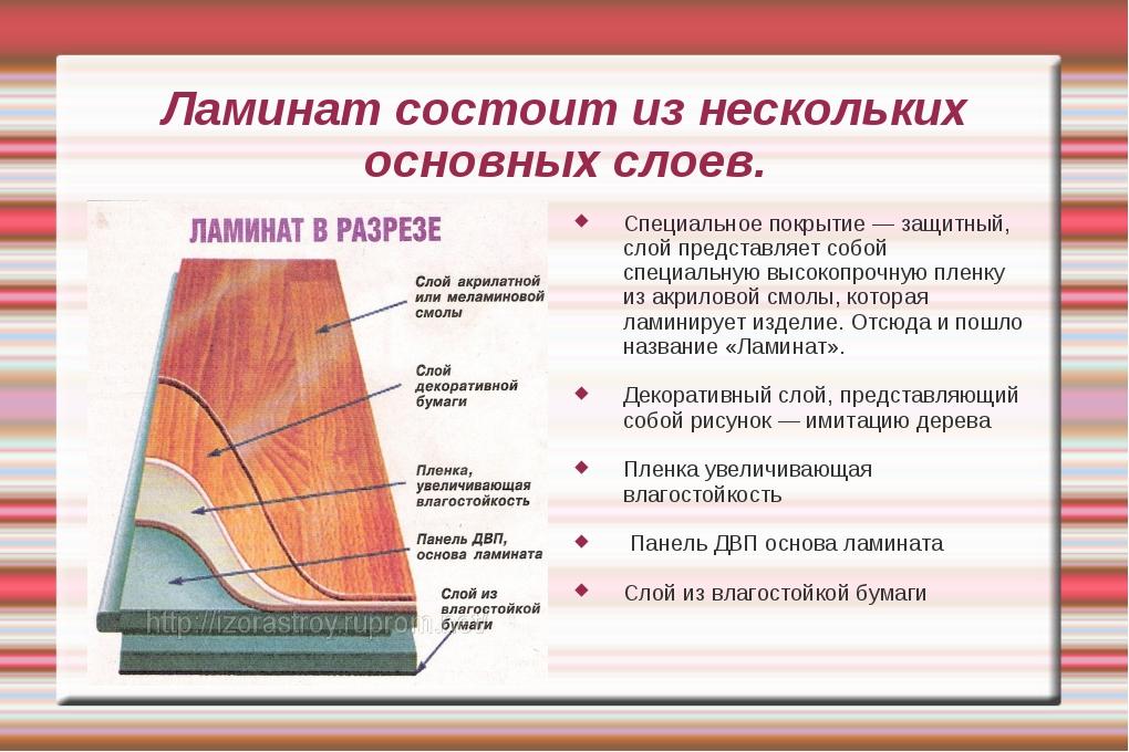 Ламинат состоит из нескольких основных слоев. Специальное покрытие — защитный...