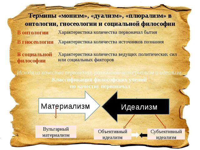 Термины «монизм», «дуализм», «плюрализм» в онтологии, гносеологии и социально...