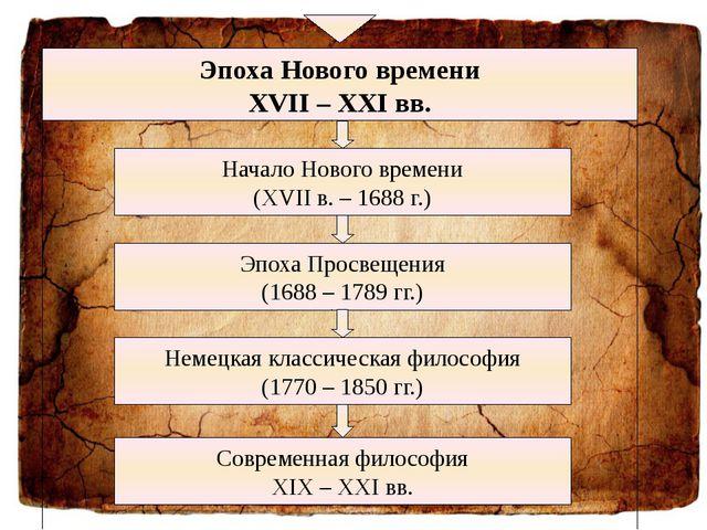 Эпоха Нового времени XVII – XXI вв. Начало Нового времени (XVII в. – 1688 г....