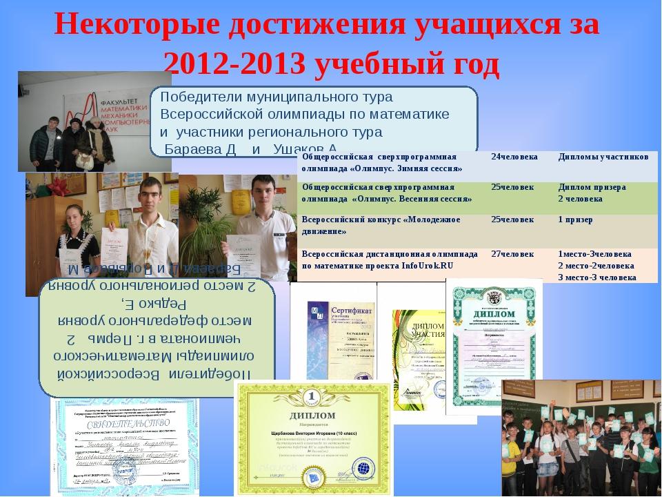 Некоторые достижения учащихся за 2012-2013 учебный год Победители муниципальн...