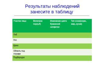 Результаты наблюдений занесите в таблицу Участки лицаВеличина пор(а,б)Изме