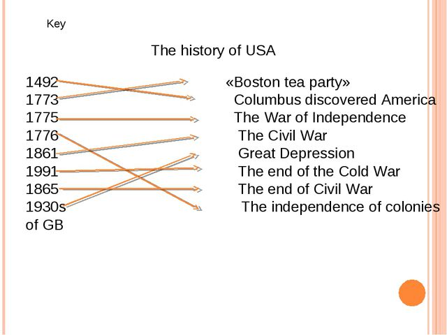 The history of USA   1492 «Boston tea party» 1773 Columbus discovered Americ...