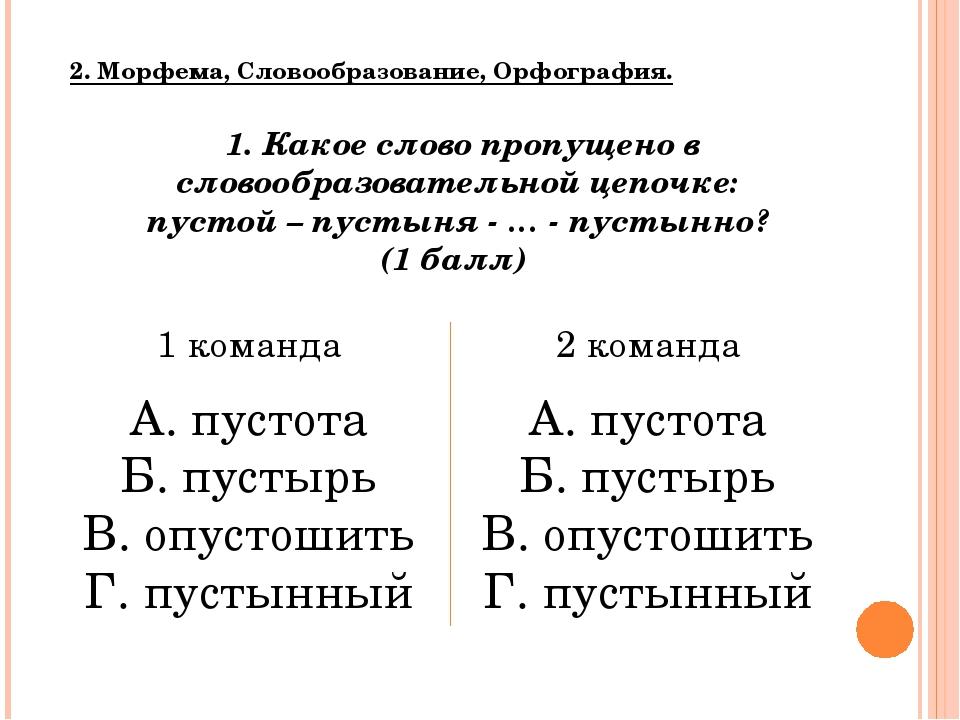 2. Морфема, Словообразование, Орфография. 1. Какое слово пропущено в словообр...
