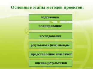 Основные этапы методов проектов: подготовка планирование исследование результ