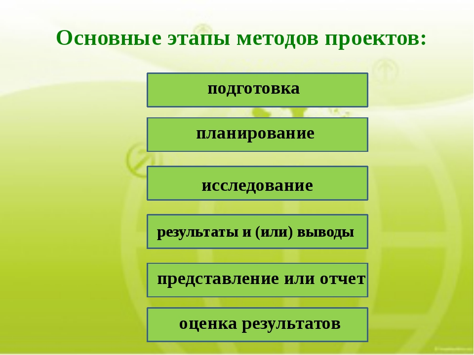 Основные этапы методов проектов: подготовка планирование исследование результ...