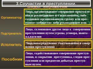 3.Соучастие в преступлении. Лицо, организовавшее совершение преступле- ния и
