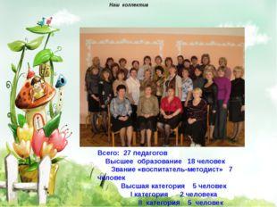 Наш коллектив Всего: 27 педагогов Высшее образование 18 человек Звание «восп