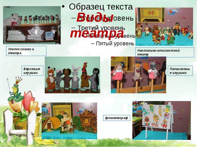 Уголок сказки и театра Настольно-плоскостной театр Верховые игрушки Пальчико...