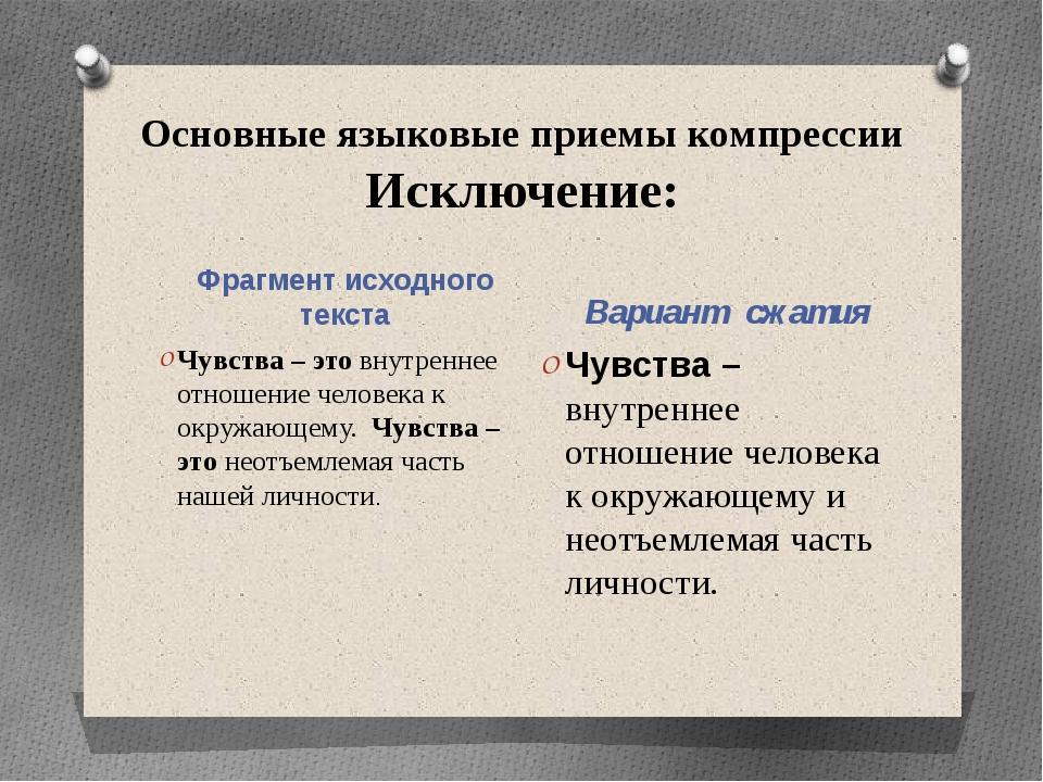 Основные языковые приемы компрессии Исключение: Фрагмент исходного текста Вар...