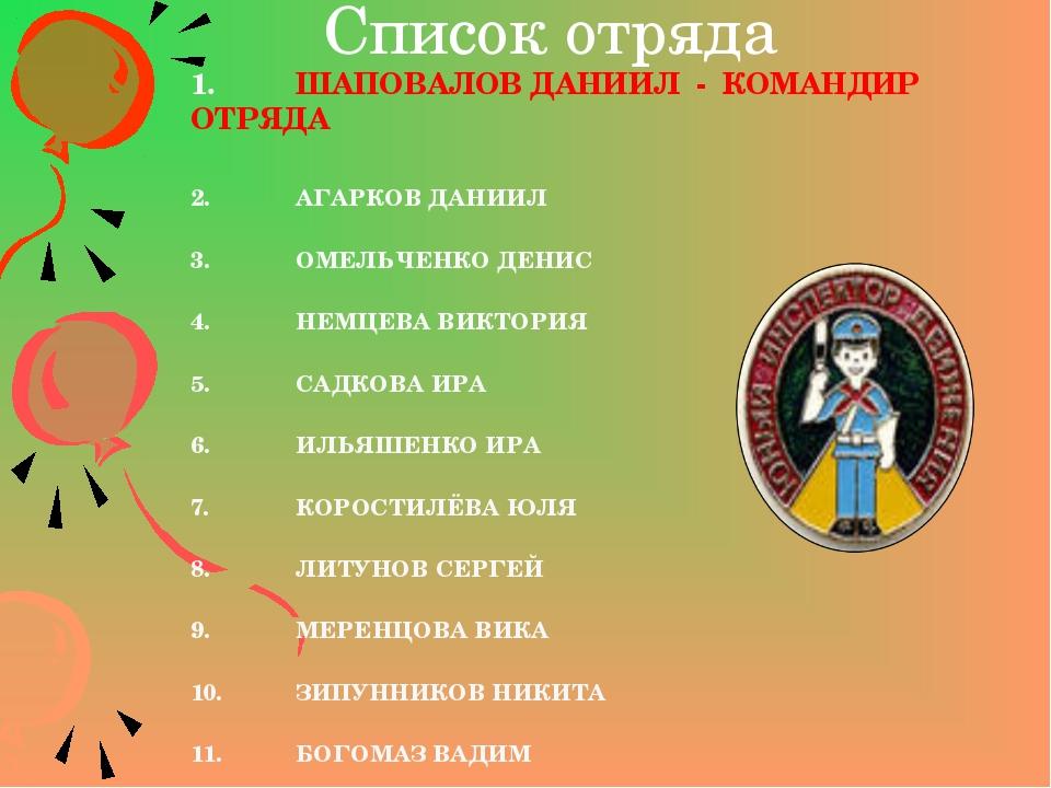 Список отряда 1.ШАПОВАЛОВ ДАНИИЛ - КОМАНДИР ОТРЯДА 2.АГАРКОВ ДАНИИЛ 3.ОМЕЛ...