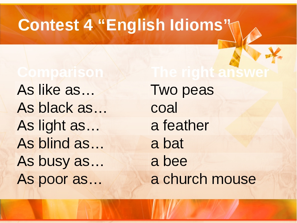 """Contest 4 """"English Idioms"""" Comparison The right answer As like as… Two peas A..."""