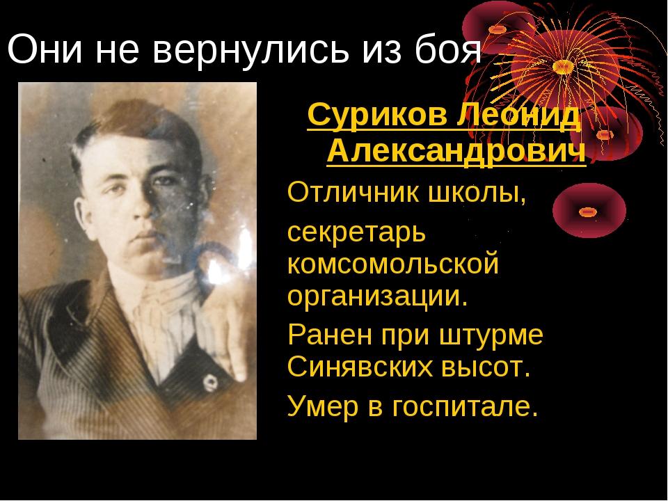 Они не вернулись из боя Суриков Леонид Александрович Отличник школы, секрет...