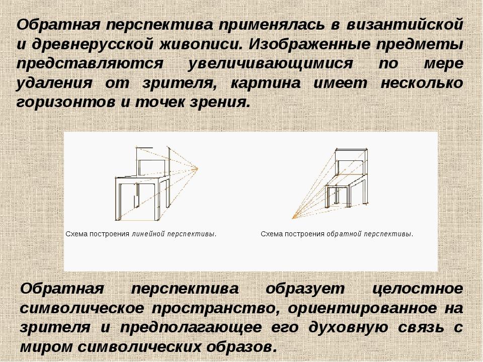 Обратная перспектива применялась в византийской и древнерусской живописи. Изо...