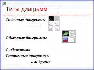 Типы диаграмм Точечные диаграммы Объемные диаграммы С областями Стопочные диа