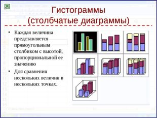Гистограммы (столбчатые диаграммы) Каждая величина представляется прямоугольн