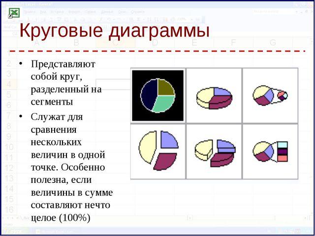 Круговые диаграммы Представляют собой круг, разделенный на сегменты Служат дл...