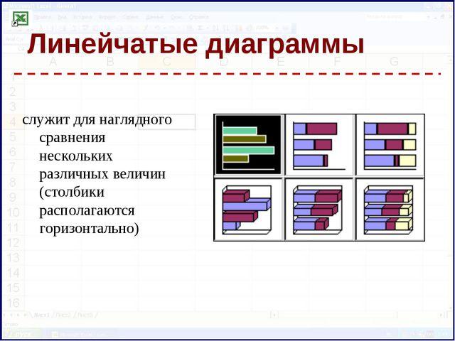 Линейчатые диаграммы служит для наглядного сравнения нескольких различных вел...