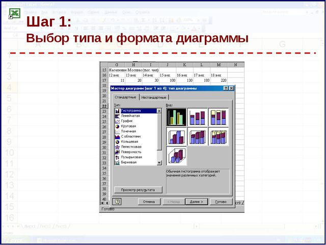 Шаг 1: Выбор типа и формата диаграммы