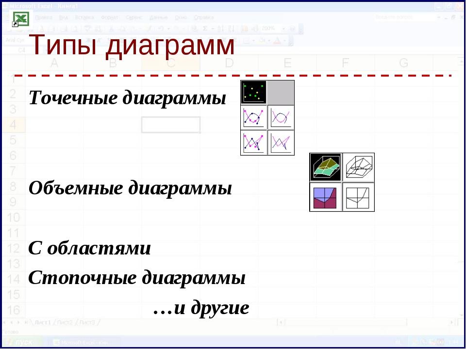 Типы диаграмм Точечные диаграммы Объемные диаграммы С областями Стопочные диа...