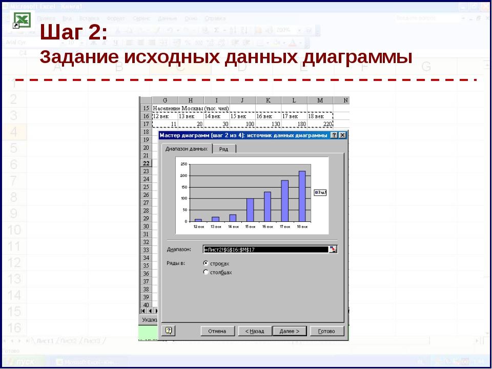 Шаг 2: Задание исходных данных диаграммы