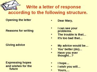 Write a letter of response according to the following structure. Opening th