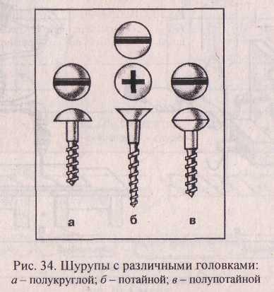 Шурупы с различными головками: полукруглой, потайной, полупотайной