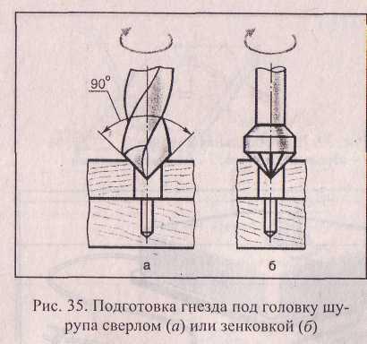 Подготовка гнезда под головку шурупа сверлом или зеновкой