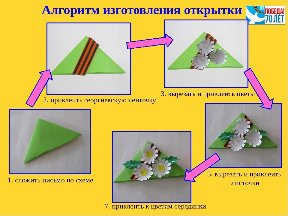 Алгоритм изготовления открытки