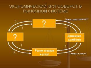 ЭКОНОМИЧЕСКИЙ КРУГООБОРОТ В РЫНОЧНОЙ СИСТЕМЕ ? Рынок товаров и услуг ? Домашн