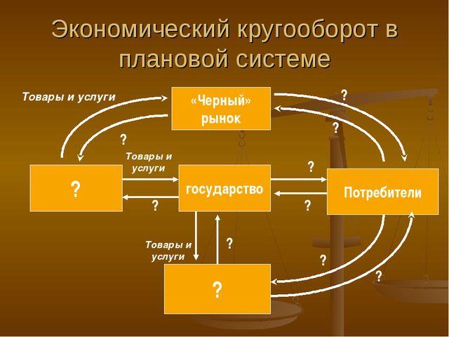 Экономический кругооборот в плановой системе «Черный» рынок ? государство Пот...