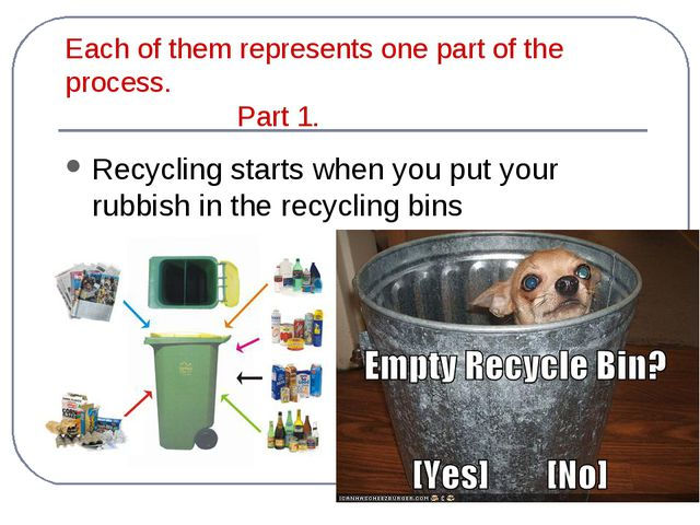 Each of them represents one part of the process. Part 1. Recycling starts whe...