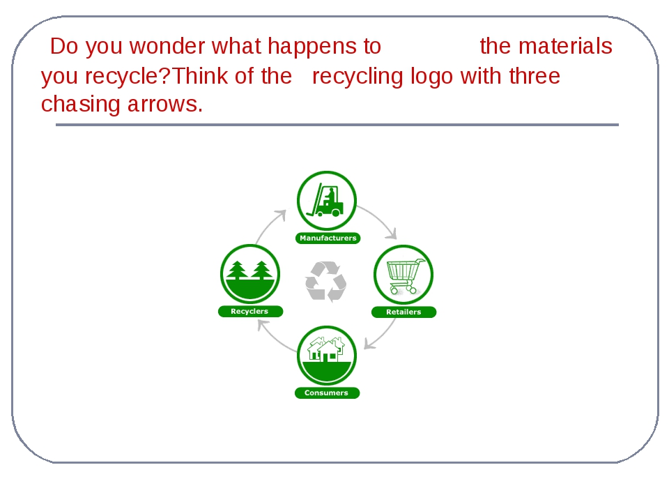Do you wonder what happens to the materials you recycle?Think of the recycli...