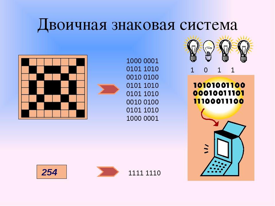 Двоичная знаковая система 1000 0001 0101 1010 0010 0100 0101 1010 0101 1010 0...