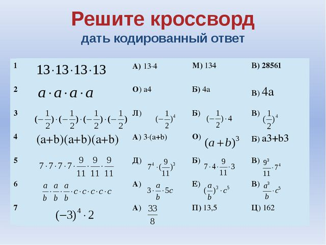 Решите кроссворд дать кодированный ответ 1 А)134 М)134 В) 28561 2 О) а4 Б)4а...