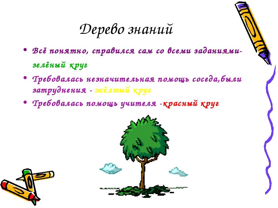 Дерево знаний Всё понятно, справился сам со всеми заданиями- зелёный круг Тре...