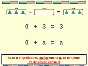 0 + 3 = 3 0 + а = а Если к 0 прибавить ______число а, то получим ____________