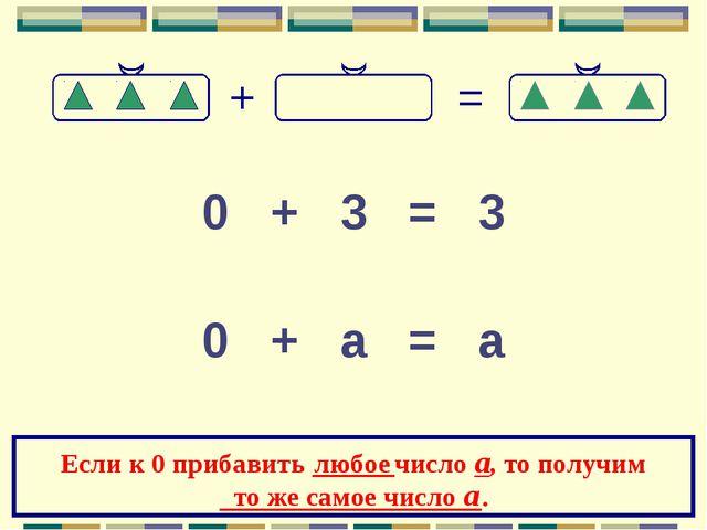 0 + 3 = 3 0 + а = а Если к 0 прибавить ______число а, то получим ____________...