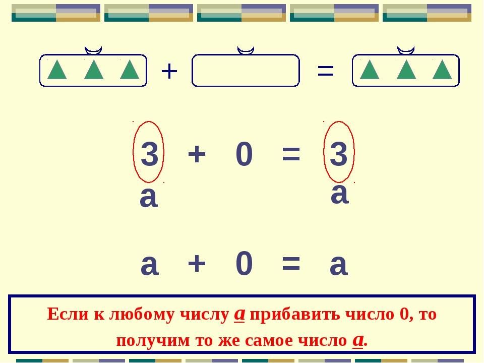3 + 0 = 3 а а а + 0 = а Если к любому числу а прибавить число 0, то получим т...