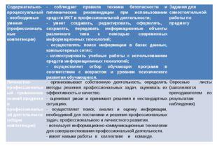 Содержательно-процессуальный - необходимые умения (профессиональные компетенц