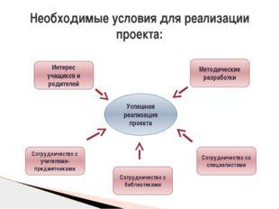 Необходимые условия для реализации проекта: Успешная реализация проекта Инте